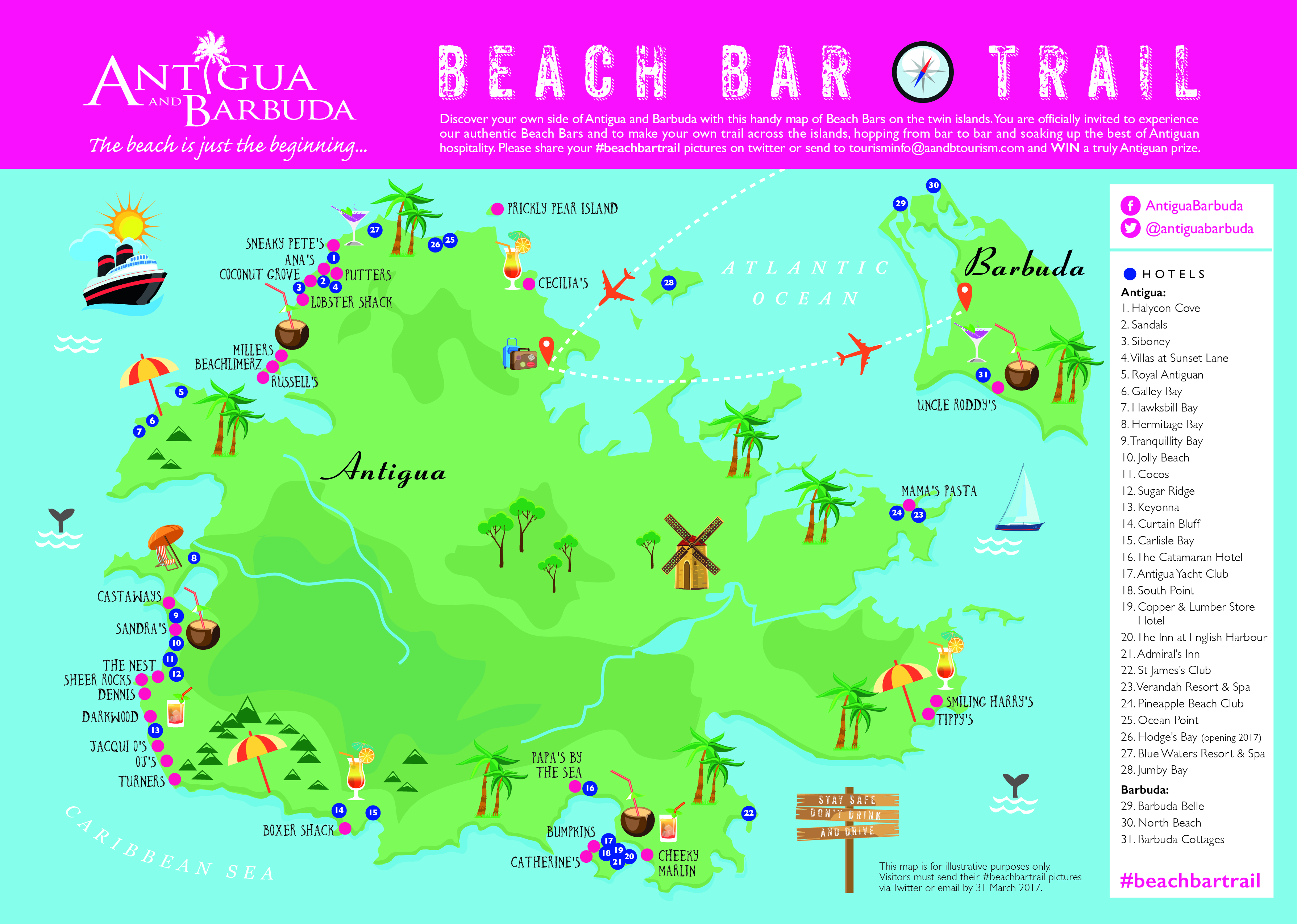 What are the best beaches in Antigua Best Antigua