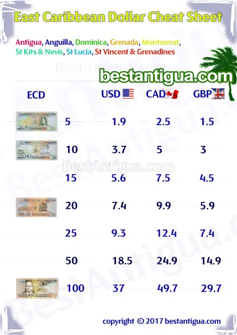 eastern-caribbean-dollar-conversion-cheat-sheet